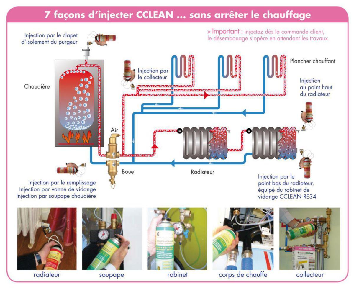 Bombe inhibiteur Réf : CCLEANI