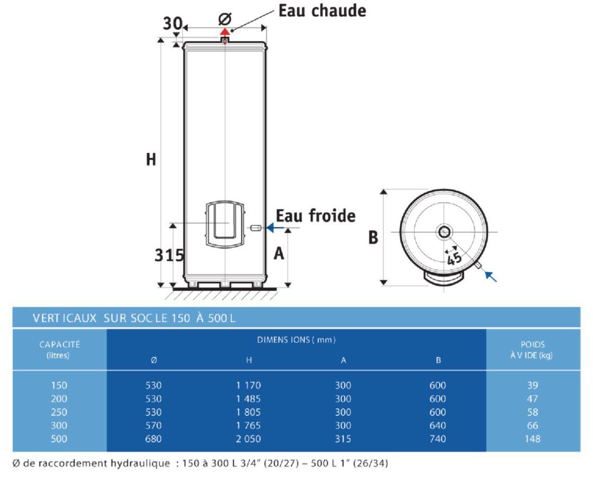 atlantic electrique chauffe eau lectrique 300 litres. Black Bedroom Furniture Sets. Home Design Ideas