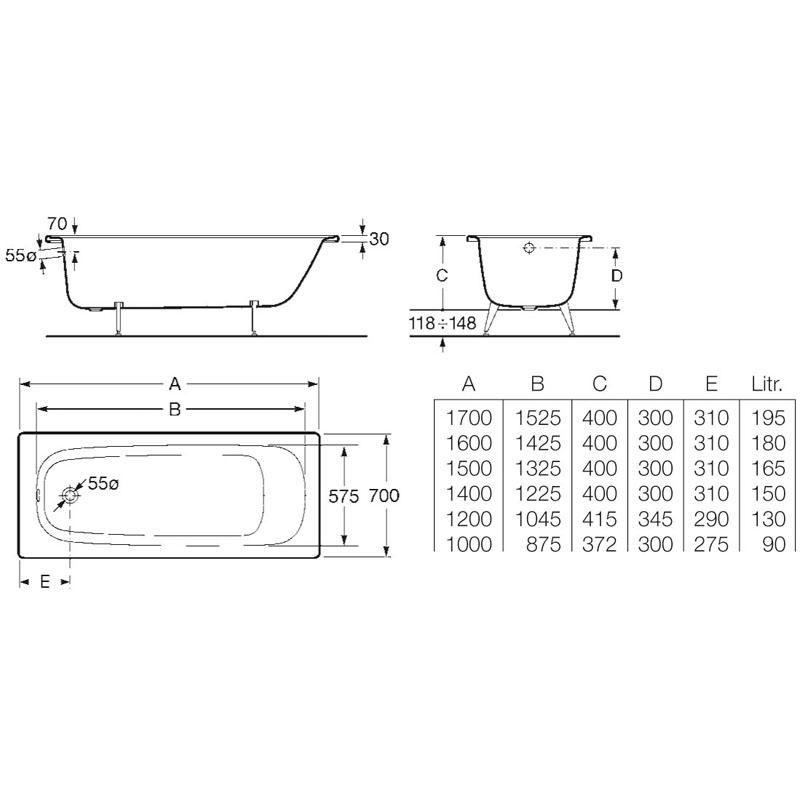 Baignoire Contesa 140x70cm En Acier Emaille Epaisseur 1 5mm Bord