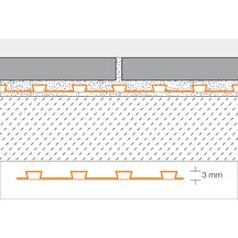 Natte d 39 tanch it schl ter ditra 25 rouleau de 1x5 m schluter systems carrelage cedeo - Natte d etancheite ...