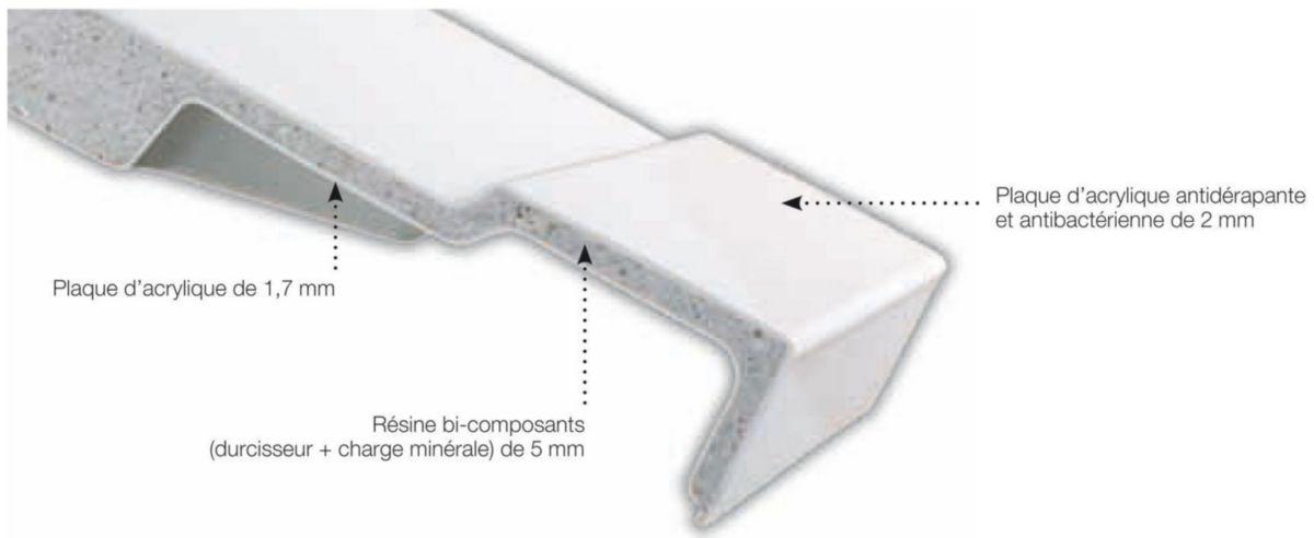 Receveur Flight Rectangulaire Extra Plat 100 X 80 X 4 Cm Blanc Ref E62447 00