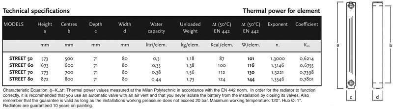 Radiateur décor en aluminium gamme STREET 50 entraxe 500 10 éléments 1010 Watts réf. 6005530