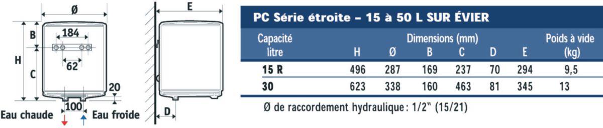 Chauffe eau électrique à résistance blindée 30 litres sur évier étroit mono classe énergétique C réf. 321104