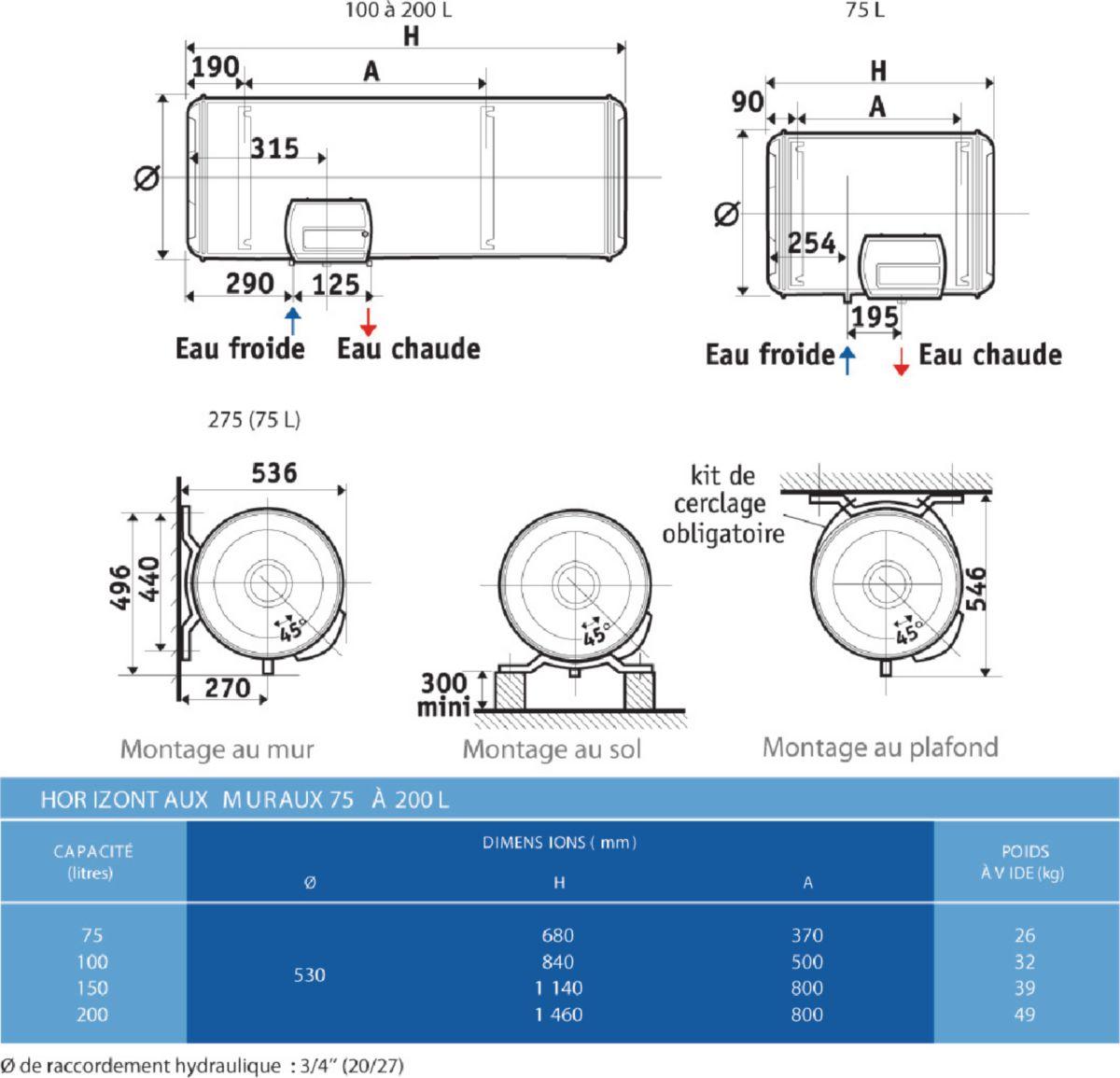 Surréaliste ATLANTIC ELECTRIQUE - Chauffe eau électrique 150 litres ZENEO ACI XS-21