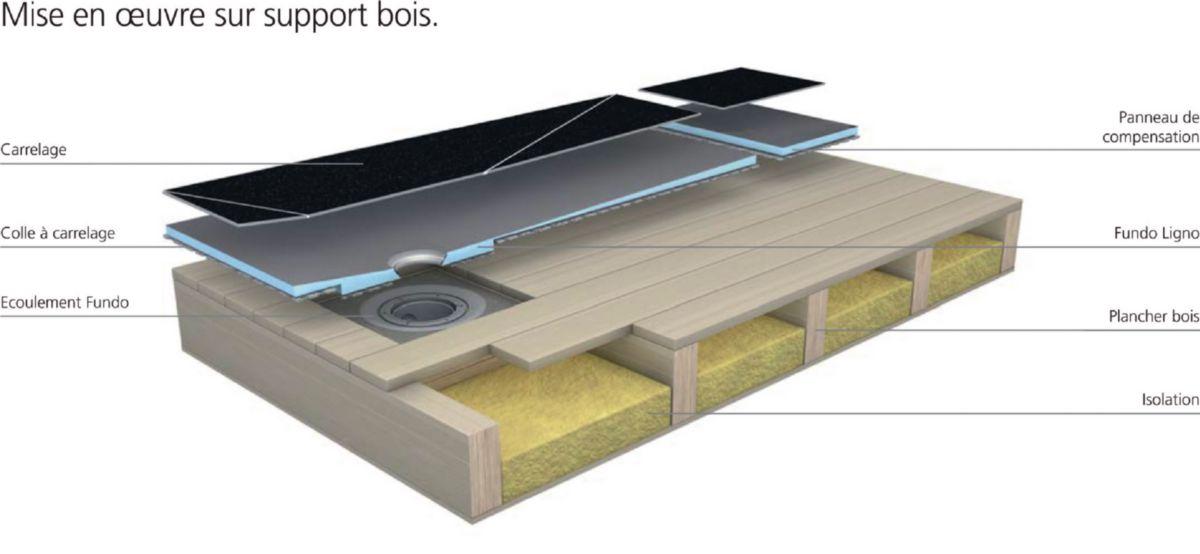 wedi receveur de douche de plain pied coulement centr carreler wedi fundo ligno. Black Bedroom Furniture Sets. Home Design Ideas