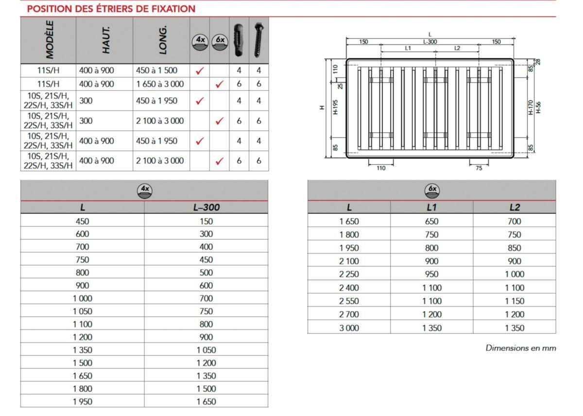 Radiateur eau chaude REGGANE 3000 Habillé type 11 H horizontal blanc largeur 450 mm hauteur 600 mm 435,6 W 11 H 60 0450 / réf. F101106004510