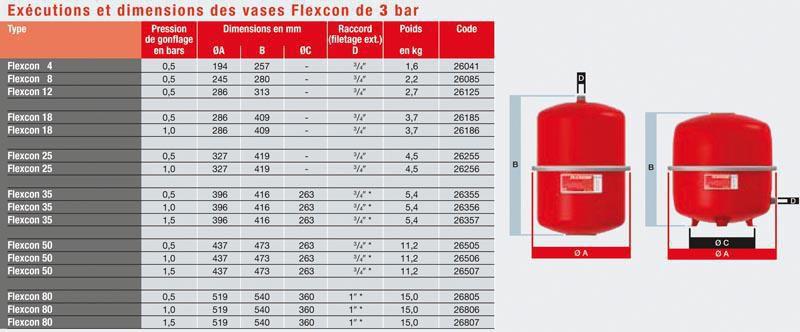 Vase d'expansion à membrane FLEXON 35 litres 3 bars réf. 26356
