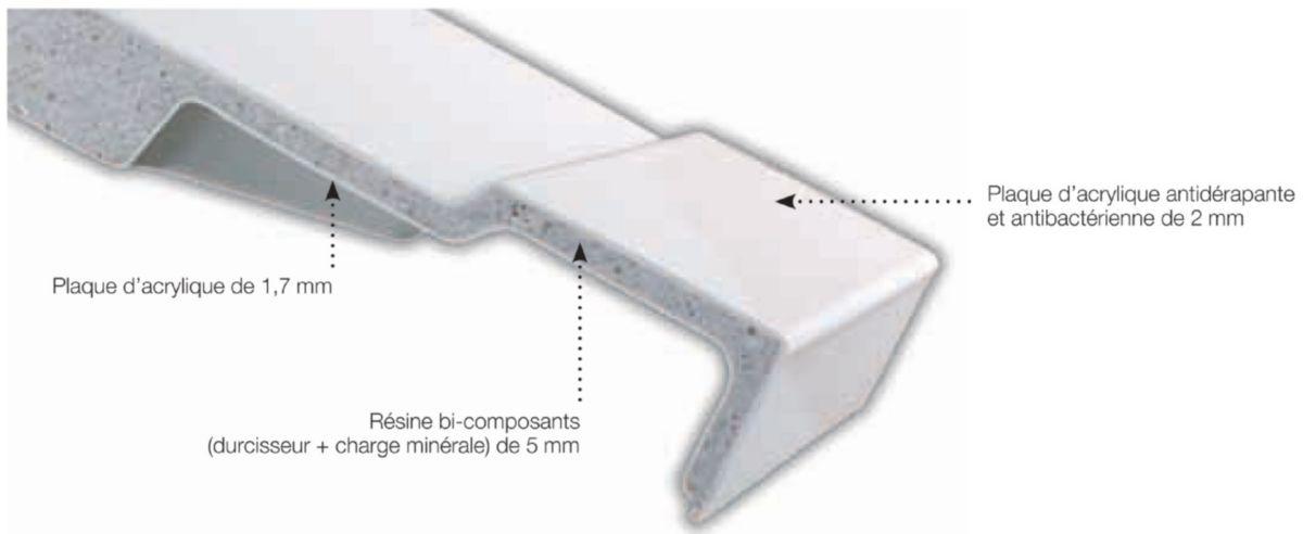 Receveur FLIGHT rectangulaire extra-plat 120 x 90 x 4 cm, blanc Réf. E62451-00