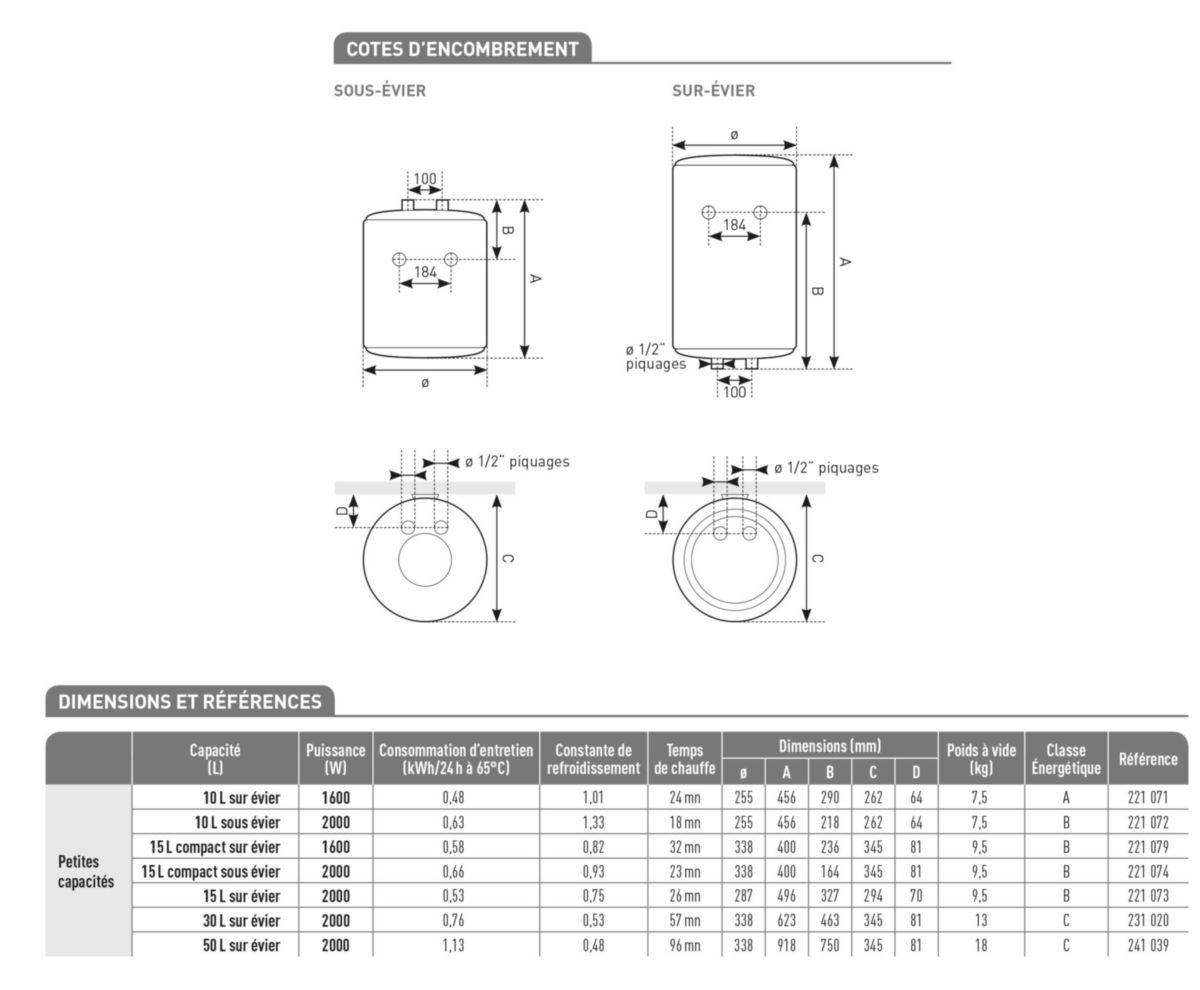 thermor 221074 15 litres chauffe eau /électrique sous /évier