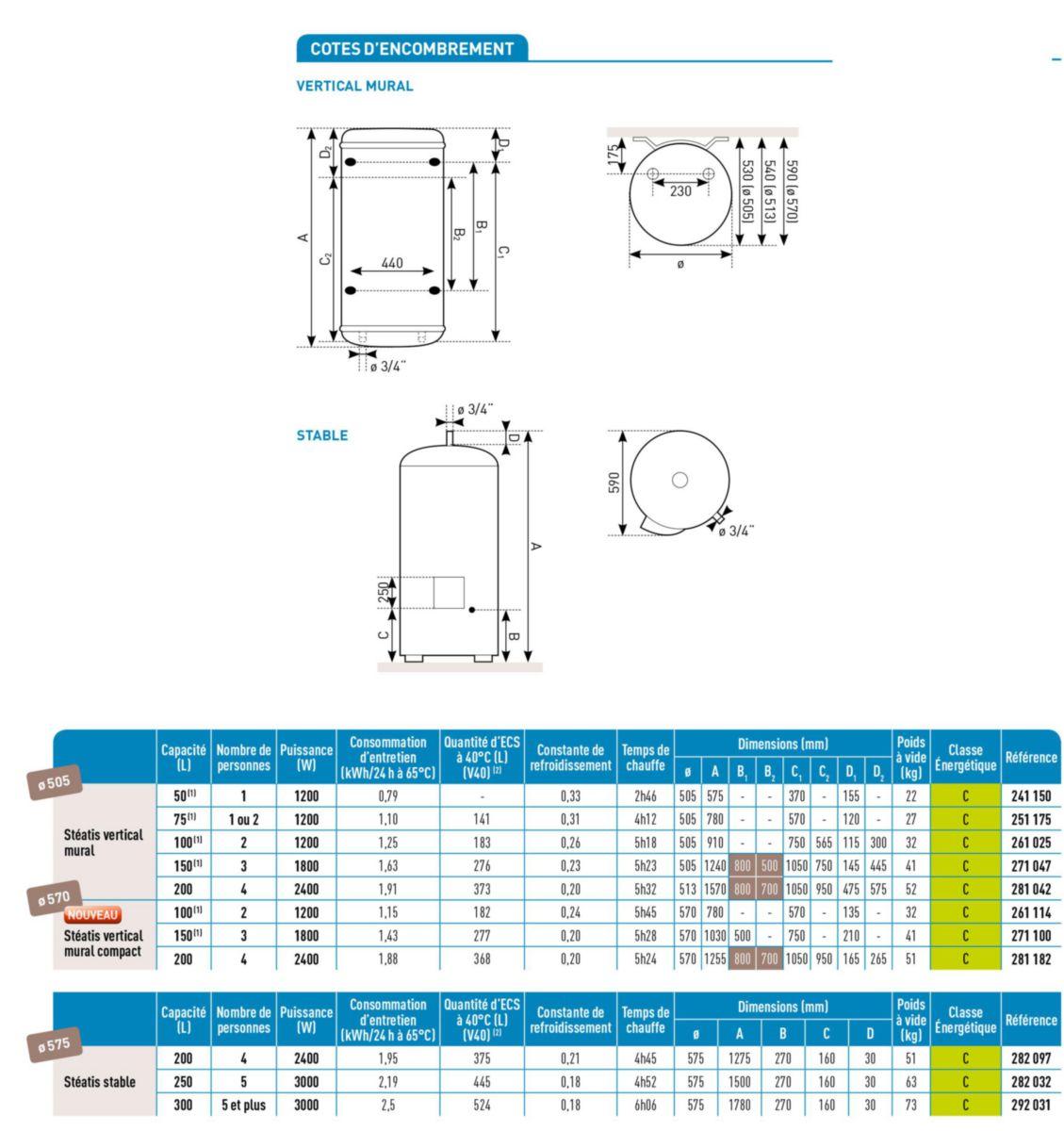 Chauffe-eau électrique à résistance stéatite Steatis 200 litres VM mono compact classe énergétique C réf. 281182