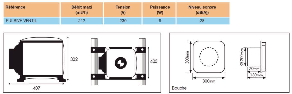 Caisson de ventilation maison individuelle par insufflation mono point special r Réf.600492