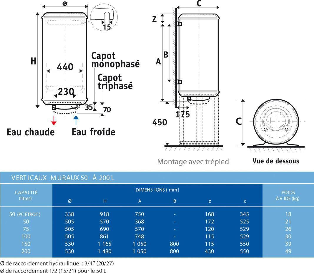 Audacieuse ATLANTIC ELECTRIQUE - Chauffe-eau électrique 150 litres ZENEO ACI EM-38
