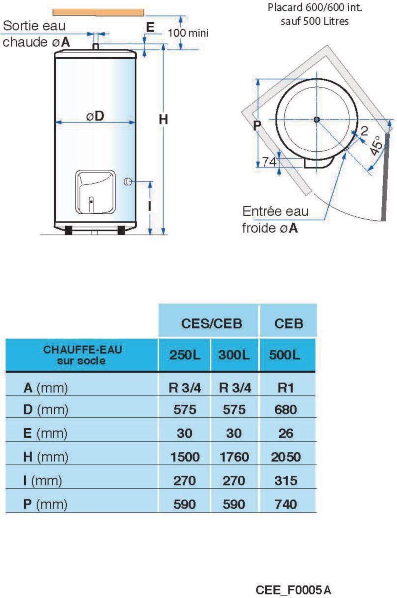 de dietrich chauffe eau lectrique 300 litres. Black Bedroom Furniture Sets. Home Design Ideas