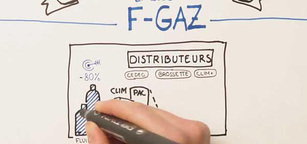 La formation pour l'attestation de capacité (F-Gaz)
